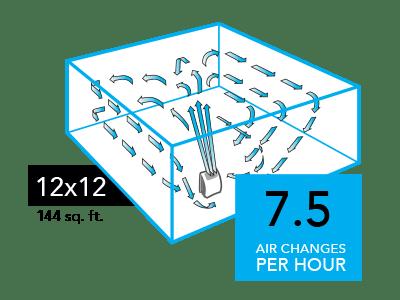 AC350 Compare 12x12