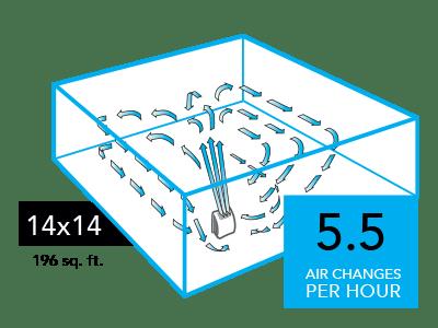 AC350 Compare 14x14