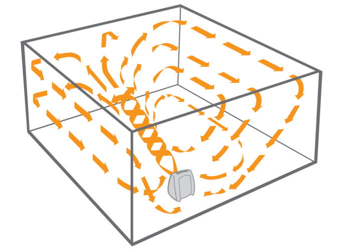 Vornado Whole Room Vortex Heat Circulation