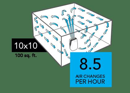 PCO375DC Compare 10x10