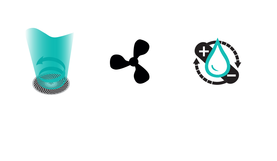 Ultrasonic Intelligent
