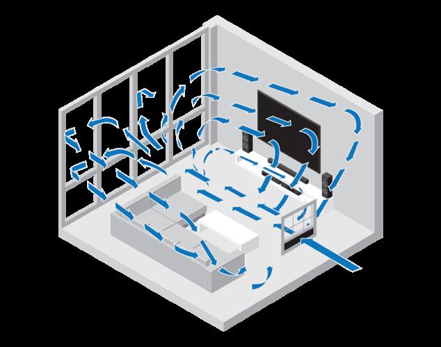 Transom whole room air circulation
